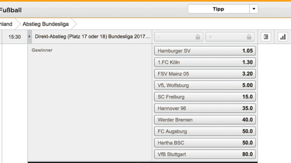 bet3000 bundesliga absteiger quoten