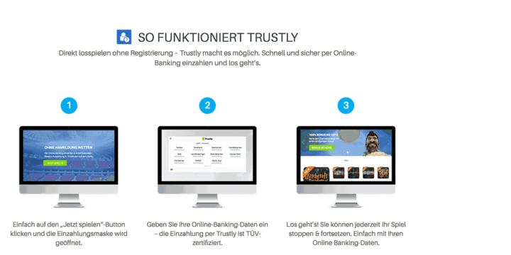 Schnellwetten.com Trustly